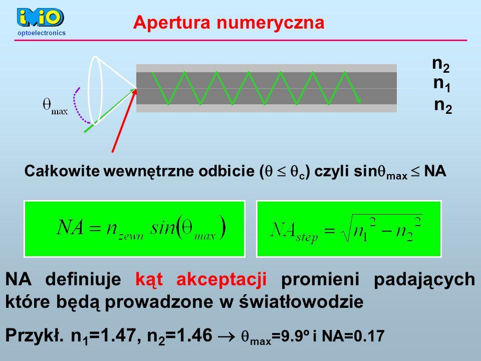 optoelectronics NA definiuje kąt akceptacji promieni padających które będą prowadzone w światłowodzie Przykł. n 1 =1.47, n 2 =1.46 max =9.9º i NA=0.17