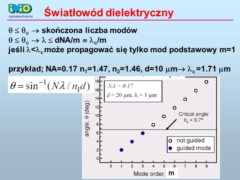 optoelectronics Światłowód dielektryczny c skończona liczba modów c dNA/m c /m jeśli < c może propagować się tylko mod podstawowy m=1 przykład; NA=0.1