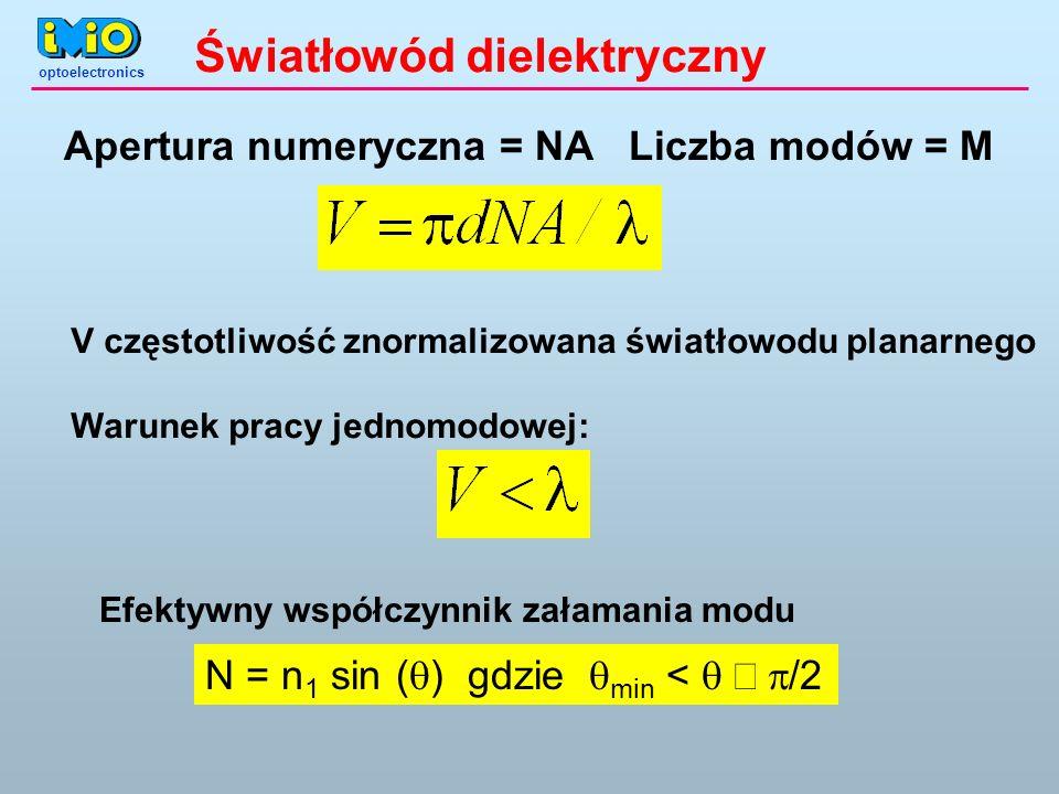 optoelectronics Światłowód dielektryczny Liczba modów = MApertura numeryczna = NA V częstotliwość znormalizowana światłowodu planarnego Warunek pracy