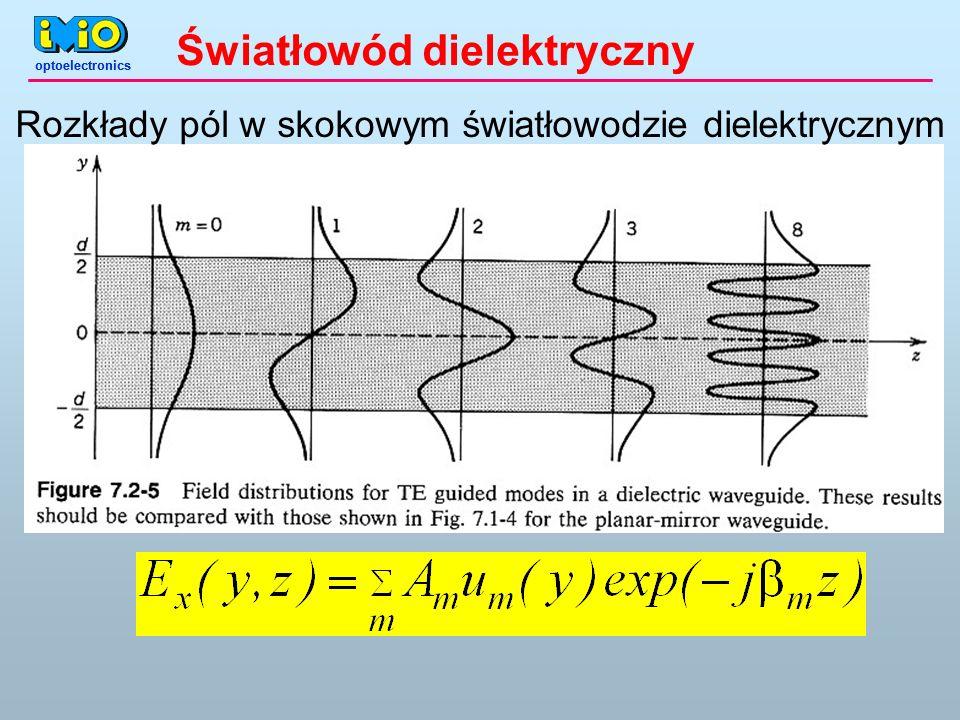 optoelectronics Światłowód dielektryczny Rozkłady pól w skokowym światłowodzie dielektrycznym