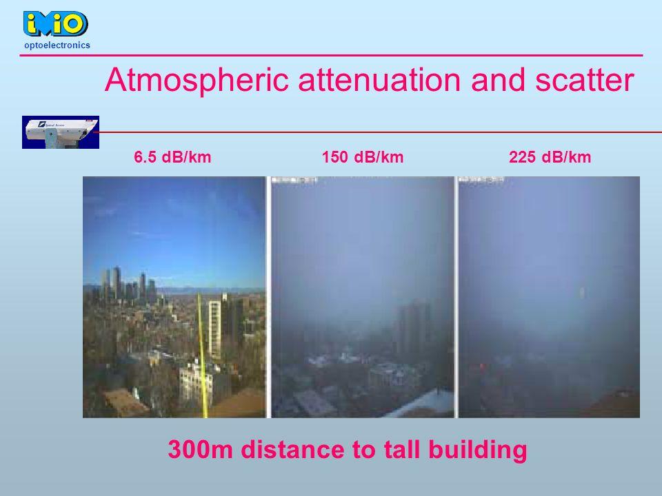optoelectronics NA definiuje kąt akceptacji promieni padających które będą prowadzone w światłowodzie Przykł.