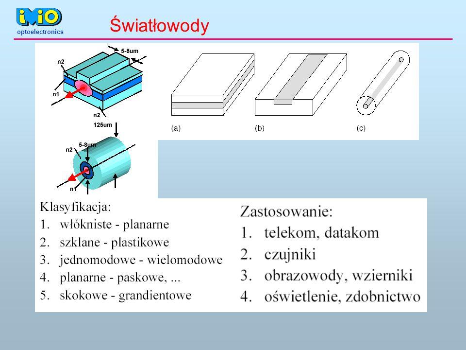 optoelectronics Światłowód dielektryczny Liczba modów = MApertura numeryczna = NA V częstotliwość znormalizowana światłowodu planarnego Warunek pracy jednomodowej: N = n 1 sin ( ) gdzie min < /2 Efektywny współczynnik załamania modu