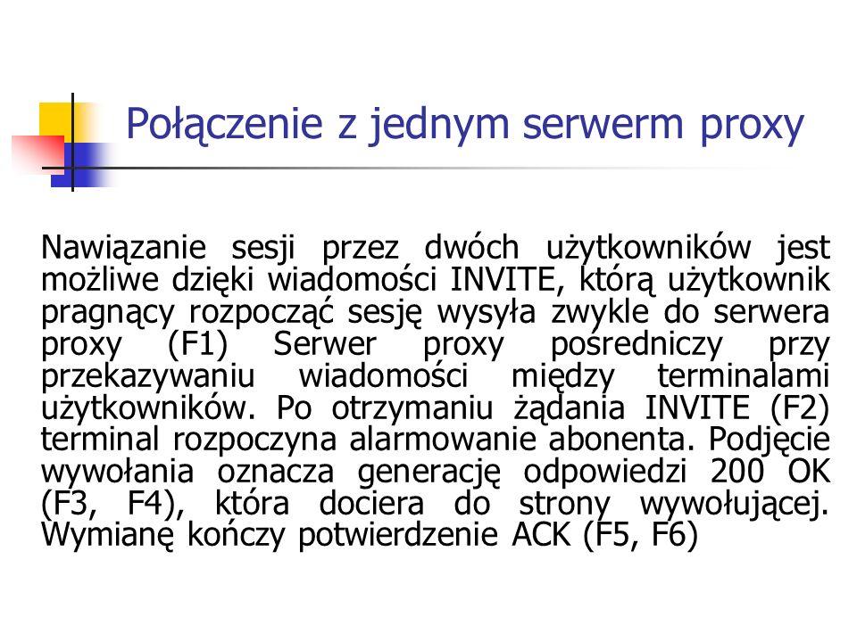 Połączenie z jednym serwerm proxy Nawiązanie sesji przez dwóch użytkowników jest możliwe dzięki wiadomości INVITE, którą użytkownik pragnący rozpocząć