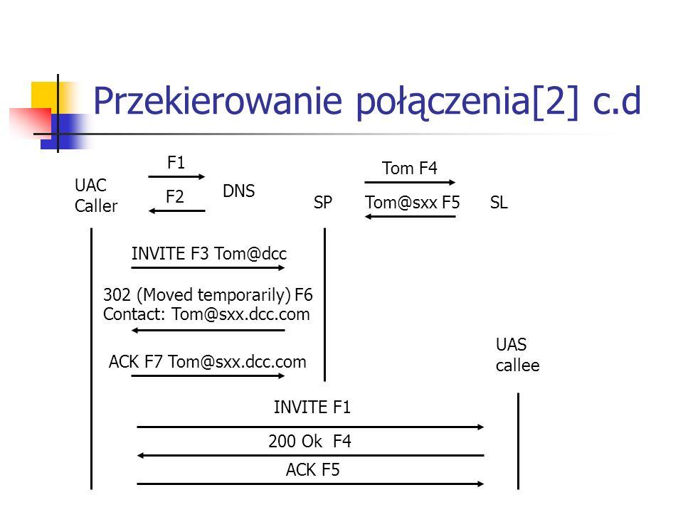 Przekierowanie połączenia[2] c.d SP UAC Caller UAS callee INVITE F1 200 Ok F4 ACK F5 INVITE F3 Tom@dcc 302 (Moved temporarily) F6 Contact: Tom@sxx.dcc