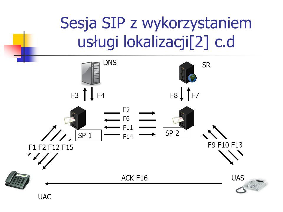 Sesja SIP z wykorzystaniem usługi lokalizacji[2] c.d ACK F16 UAC UAS DNS SR SP 1 SP 2 F1 F2 F12 F15 F3F4F8F7 F5 F6 F11 F14 F9 F10 F13