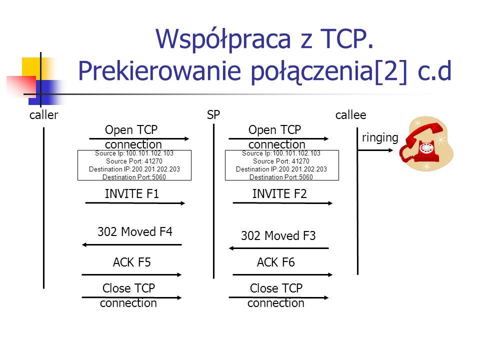 Współpraca z TCP. Prekierowanie połączenia[2] c.d SPcallercallee ringing ACK F6 INVITE F2 302 Moved F3 INVITE F1 ACK F5 Open TCP connection Source Ip: