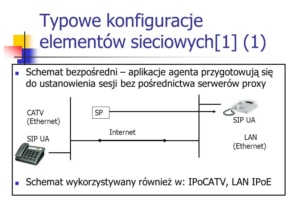Typowe konfiguracje elementów sieciowych[1] (1) Schemat bezpośredni – aplikacje agenta przygotowują się do ustanowienia sesji bez pośrednictwa serwerów proxy Schemat wykorzystywany również w: IPoCATV, LAN IPoE SP Internet CATV (Ethernet) SIP UA LAN (Ethernet)