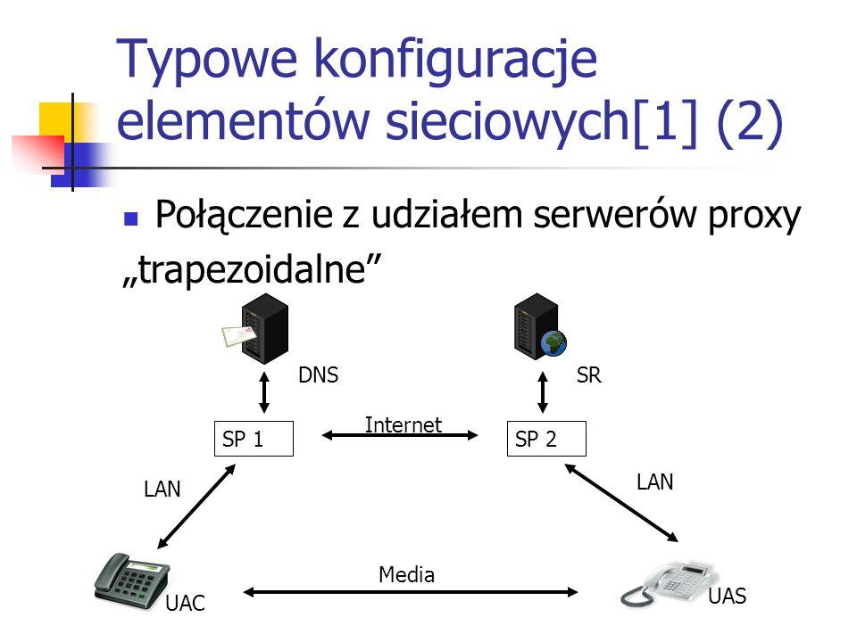 Typowe konfiguracje elementów sieciowych[1] (2) Media LAN UAC UAS Internet DNSSR SP 1SP 2 Połączenie z udziałem serwerów proxy trapezoidalne