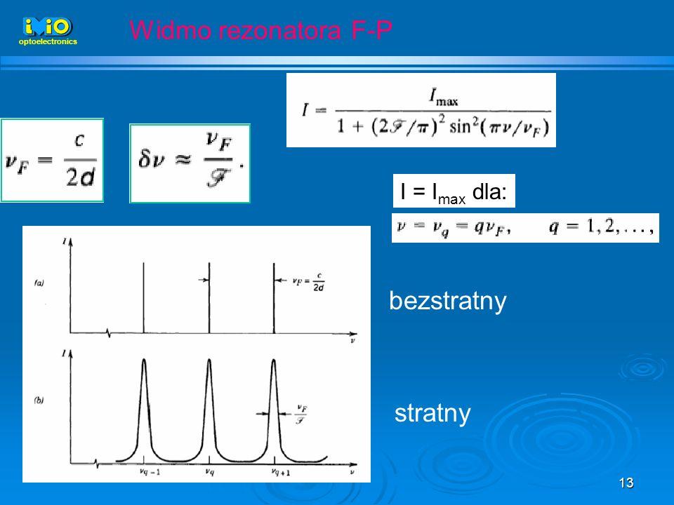 13 Widmo rezonatora F-P bezstratny stratny I = I max dla: