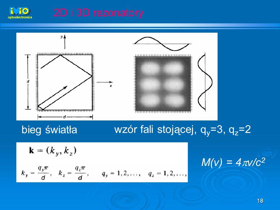 18 optoelectronics 2D i 3D rezonatory bieg światła wzór fali stojącej, q y =3, q z =2 M(v) = 4 v/c 2
