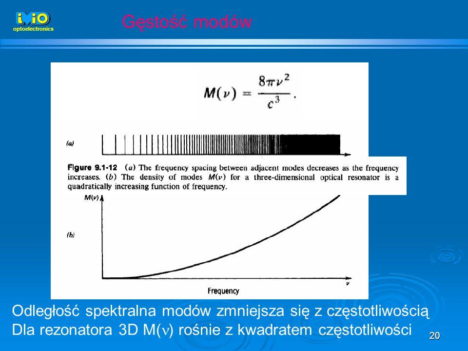 20 optoelectronics Gęstość modów Odległość spektralna modów zmniejsza się z częstotliwością Dla rezonatora 3D M( ) rośnie z kwadratem częstotliwości