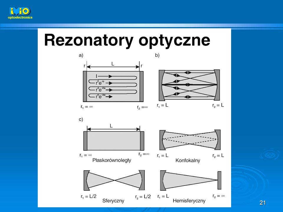 21 optoelectronics
