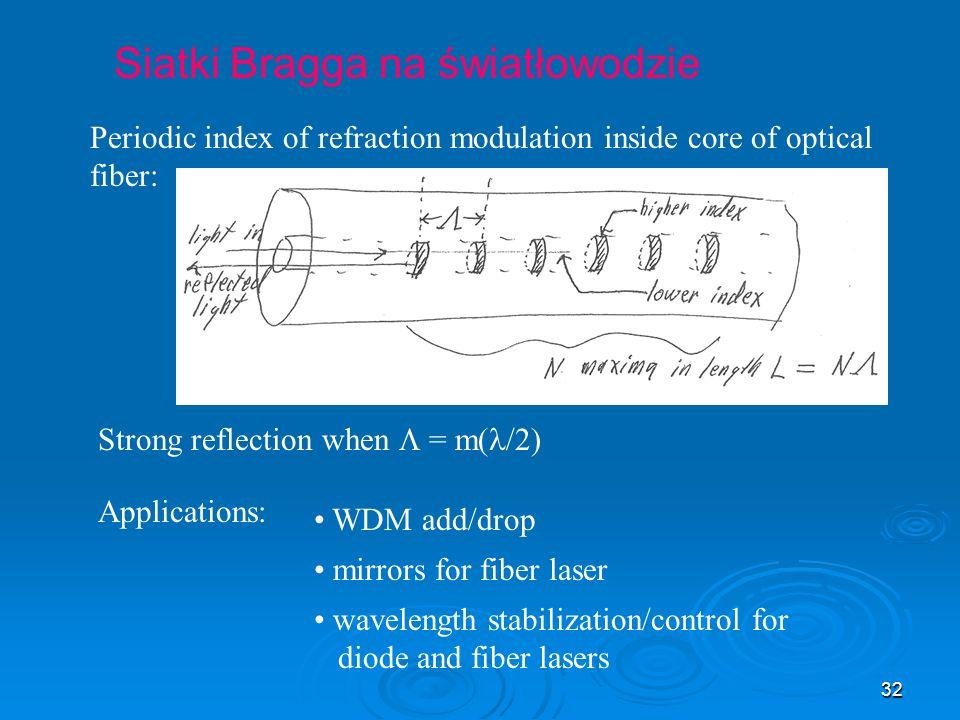 32 Siatki Bragga na światłowodzie Periodic index of refraction modulation inside core of optical fiber: Strong reflection when = m( /2) Applications: