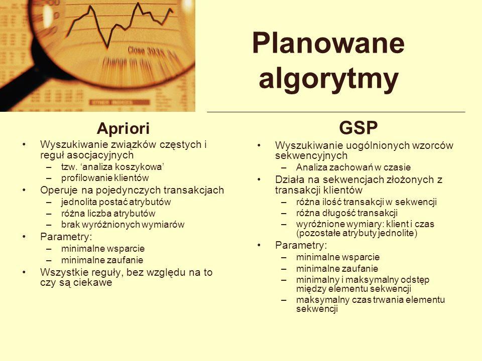 Planowane algorytmy Apriori Wyszukiwanie związków częstych i reguł asocjacyjnych –tzw. analiza koszykowa –profilowanie klientów Operuje na pojedynczyc