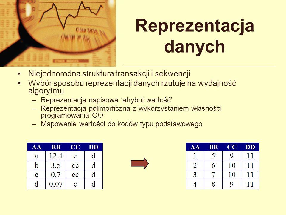 Reprezentacja danych Niejednorodna struktura transakcji i sekwencji Wybór sposobu reprezentacji danych rzutuje na wydajność algorytmu –Reprezentacja n