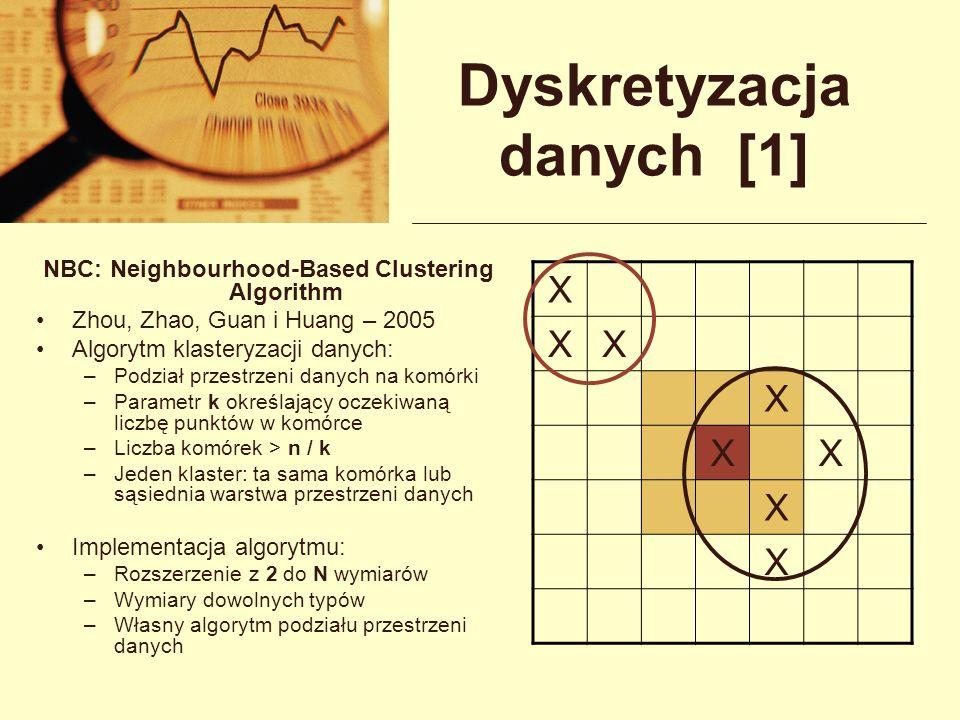 Dyskretyzacja danych [1] NBC: Neighbourhood-Based Clustering Algorithm Zhou, Zhao, Guan i Huang – 2005 Algorytm klasteryzacji danych: –Podział przestr