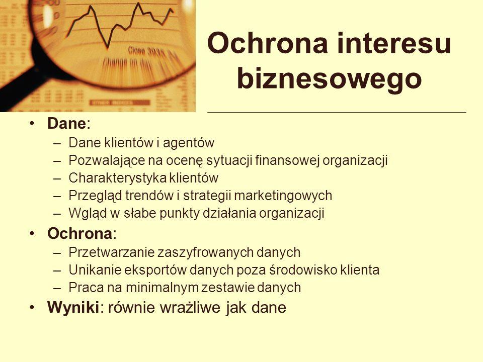 Ochrona interesu biznesowego Dane: –Dane klientów i agentów –Pozwalające na ocenę sytuacji finansowej organizacji –Charakterystyka klientów –Przegląd
