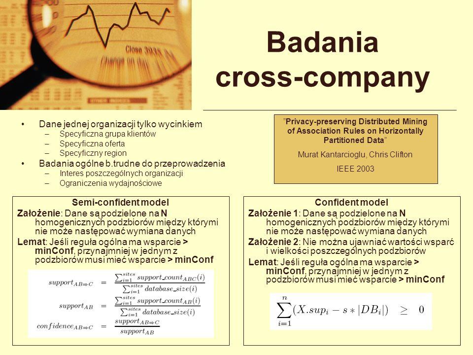 Badania cross-company Dane jednej organizacji tylko wycinkiem –Specyficzna grupa klientów –Specyficzna oferta –Specyficzny region Badania ogólne b.tru