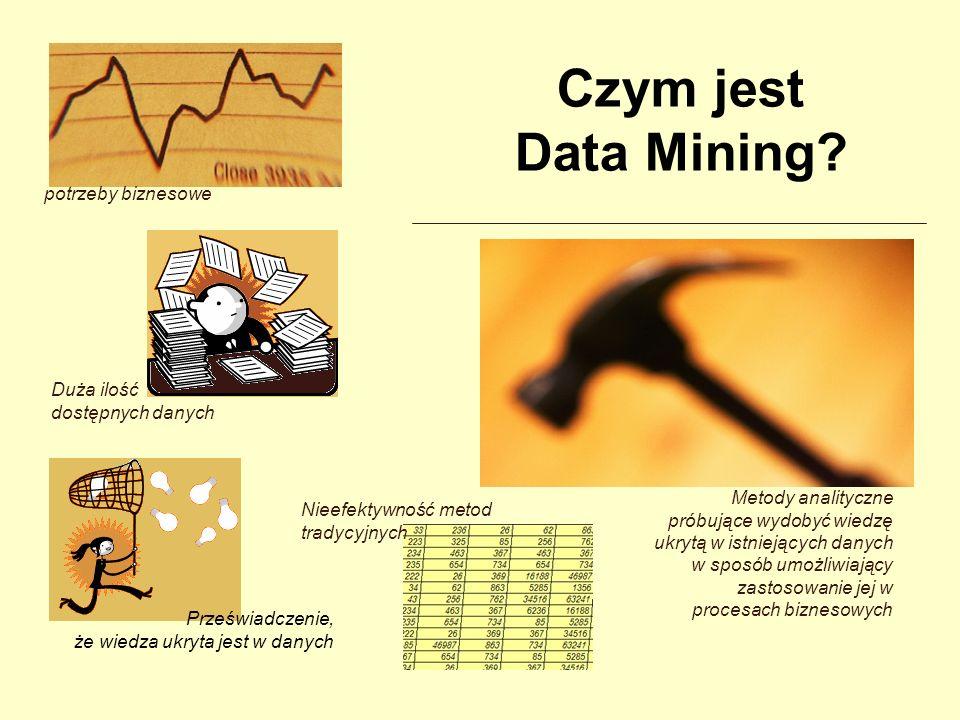 Czym jest Data Mining? potrzeby biznesowe Duża ilość dostępnych danych Przeświadczenie, że wiedza ukryta jest w danych Nieefektywność metod tradycyjny