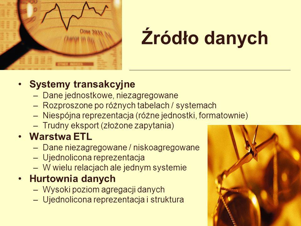 Źródło danych Systemy transakcyjne –Dane jednostkowe, niezagregowane –Rozproszone po różnych tabelach / systemach –Niespójna reprezentacja (różne jedn