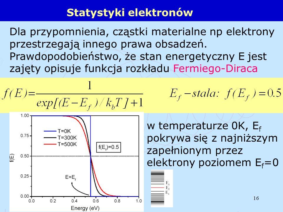 16 Statystyki elektronów Dla przypomnienia, cząstki materialne np elektrony przestrzegają innego prawa obsadzeń. Prawdopodobieństwo, że stan energetyc