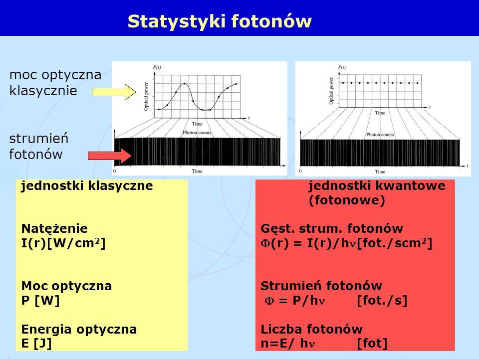 2 Statystyki fotonów moc optyczna klasycznie strumień fotonów jednostki klasycznejednostki kwantowe (fotonowe) Natężenie Gęst. strum. fotonów I(r)[W/c