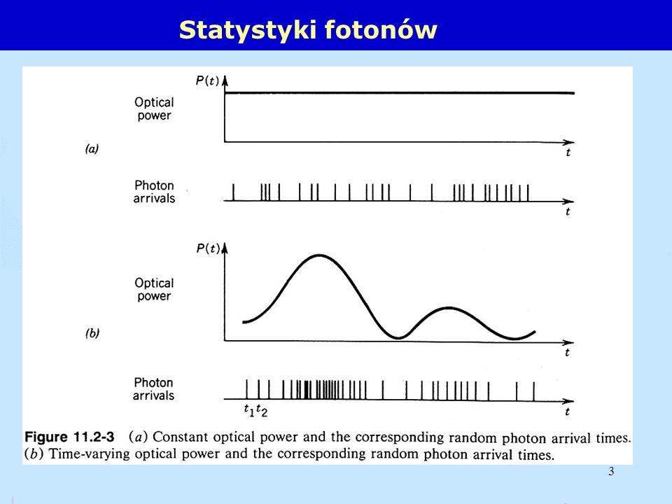 3 Statystyki fotonów