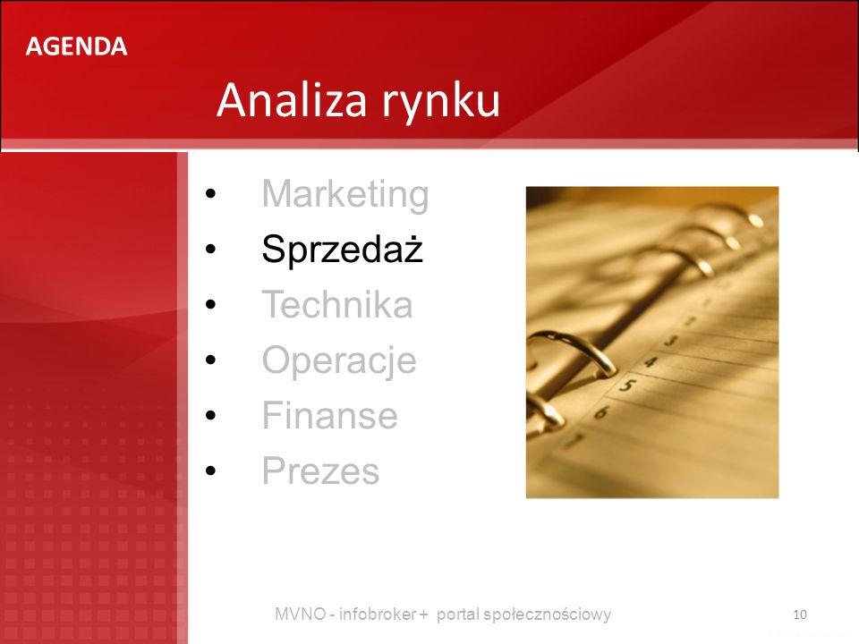MVNO - infobroker + portal społecznościowy 10 Analiza rynku AGENDA Marketing Sprzedaż Technika Operacje Finanse Prezes