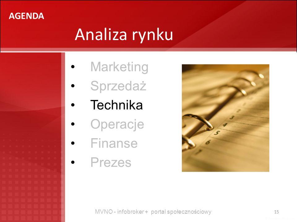 MVNO - infobroker + portal społecznościowy 15 Analiza rynku AGENDA Marketing Sprzedaż Technika Operacje Finanse Prezes