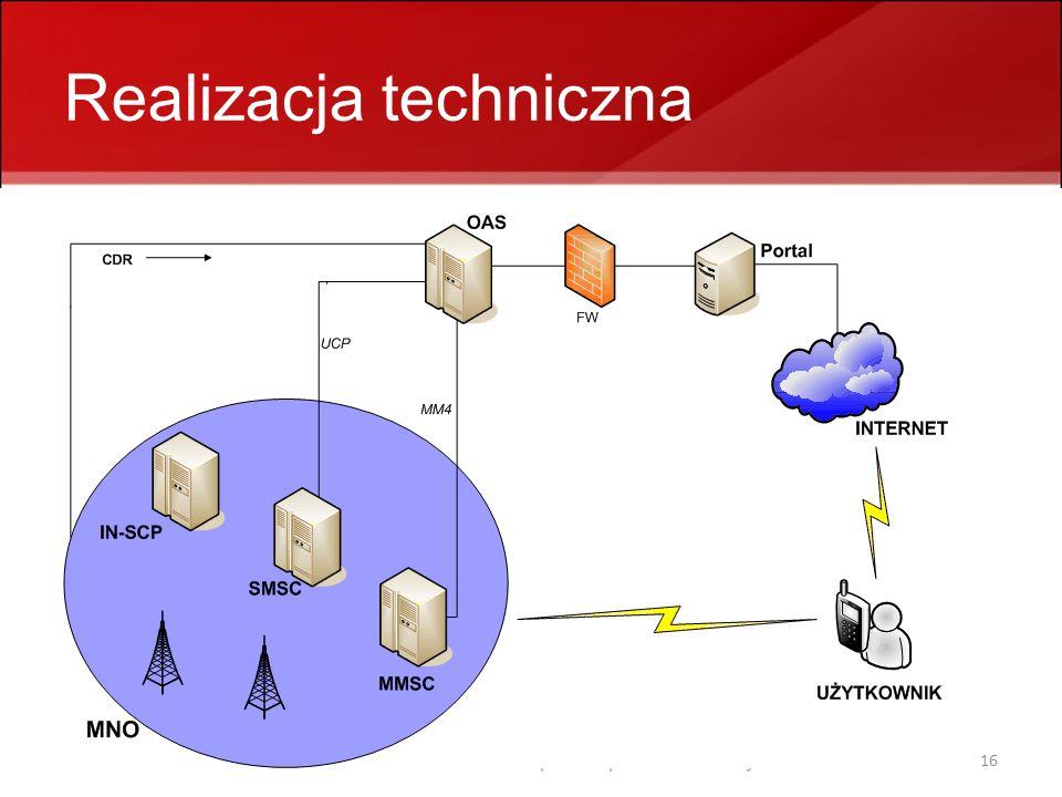 MVNO - infobroker + portal społecznościowy 16 Realizacja techniczna
