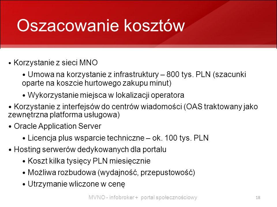 MVNO - infobroker + portal społecznościowy 18 Oszacowanie kosztów Korzystanie z sieci MNO Umowa na korzystanie z infrastruktury – 800 tys.