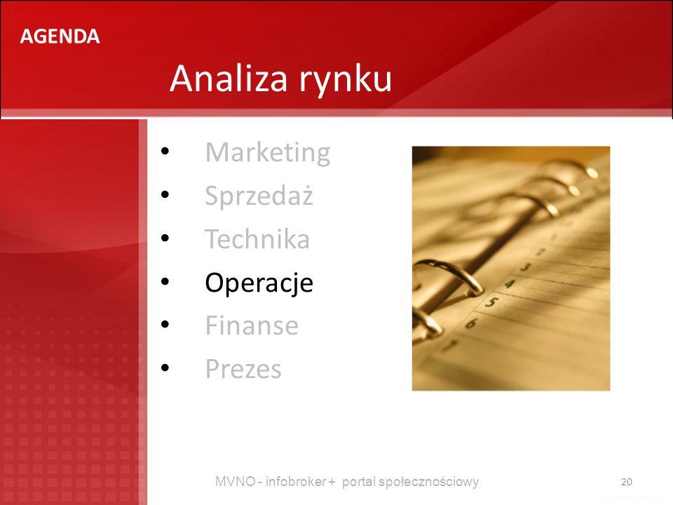 MVNO - infobroker + portal społecznościowy 20 Analiza rynku AGENDA Marketing Sprzedaż Technika Operacje Finanse Prezes
