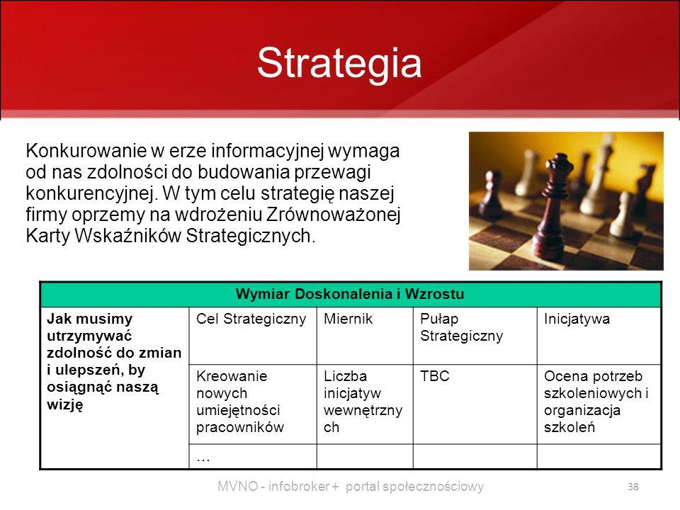 MVNO - infobroker + portal społecznościowy 38 Strategia Konkurowanie w erze informacyjnej wymaga od nas zdolności do budowania przewagi konkurencyjnej.