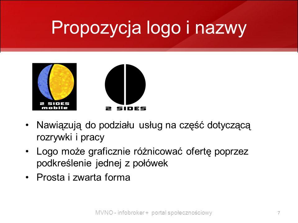 MVNO - infobroker + portal społecznościowy 7 Propozycja logo i nazwy Nawiązują do podziału usług na część dotyczącą rozrywki i pracy Logo może graficznie różnicować ofertę poprzez podkreślenie jednej z połówek Prosta i zwarta forma
