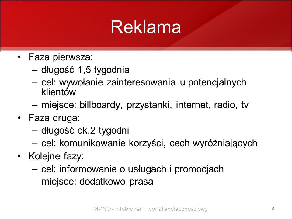 MVNO - infobroker + portal społecznościowy 8 Reklama Faza pierwsza: –długość 1,5 tygodnia –cel: wywołanie zainteresowania u potencjalnych klientów –miejsce: billboardy, przystanki, internet, radio, tv Faza druga: –długość ok.2 tygodni –cel: komunikowanie korzyści, cech wyróżniających Kolejne fazy: –cel: informowanie o usługach i promocjach –miejsce: dodatkowo prasa