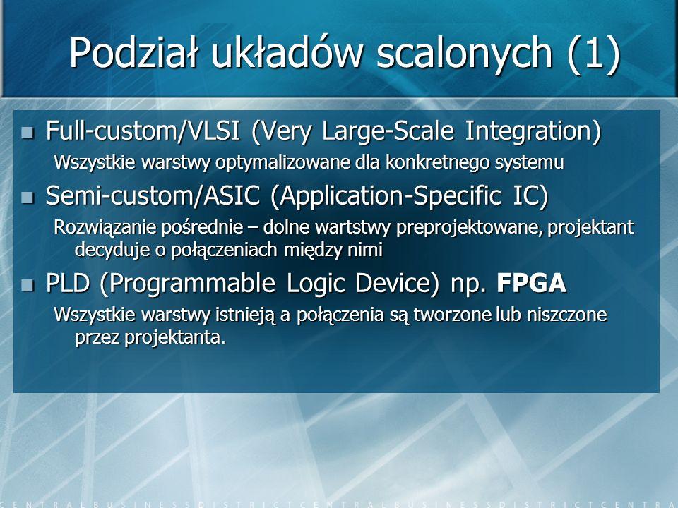 Podział układów scalonych (1) Full-custom/VLSI (Very Large-Scale Integration) Full-custom/VLSI (Very Large-Scale Integration) Wszystkie warstwy optyma