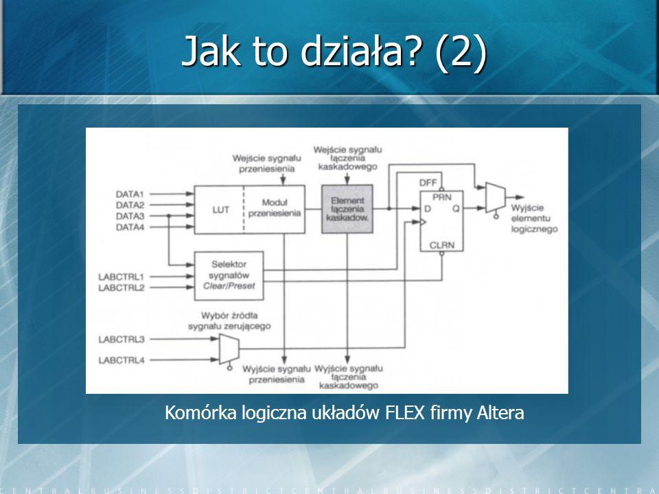 Narzędzia programistyczne o Atera Quartus II 6.1 dostępny za darmo o Xilinx ISE 8.2i, dostępny w wersji darmowej (WebPACK) Cechy: kompletne środowisko programistyczne dla Windows kompilator VHDL, Verilog zaawansowany symulator Cechy: środowisko programistyczne dla Windows i Linux kompilator VHDL, Verilog zaawansowany symulator