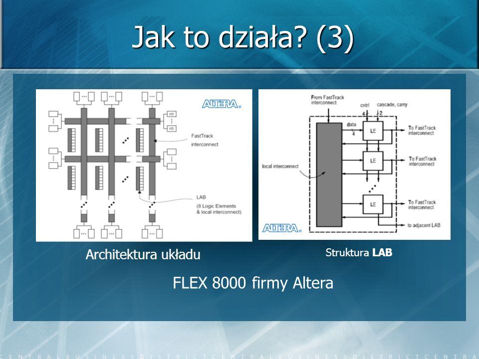 Jak to działa? (3) Architektura układu Struktura LAB FLEX 8000 firmy Altera