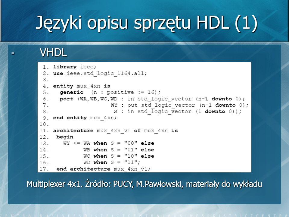 VHDL VHDL Multiplexer 4x1. Źródło: PUCY, M.Pawłowski, materiały do wykładu Języki opisu sprzętu HDL (1)