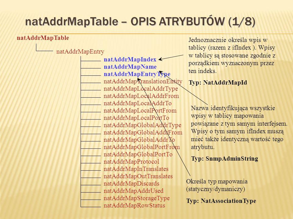 natAddrMapTable – OPIS ATRYBUTÓW (1/8) natAddrMapTable natAddrMapEntry natAddrMapStorageType natAddrMapIndex natAddrMapTranslationEntity natAddrMapName natAddrMapEntryType natAddrMapLocalAddrType natAddrMapLocalAddrFrom natAddrMapOutTranslates natAddrMapLocalPortFrom natAddrMapLocalAddrTo natAddrMapInTranslates natAddrMapLocalPortTo natAddrMapGlobalAddrType natAddrMapGlobalAddrFrom natAddrMapDiscards natAddrMapGlobalPortFrom natAddrMapGlobalAddrTo natAddrMapProtocol natAddrMapGlobalPortTo natAddrMapAddrUsed natAddrMapRowStatus Jednoznacznie określa wpis w tablicy (razem z ifIndex ).