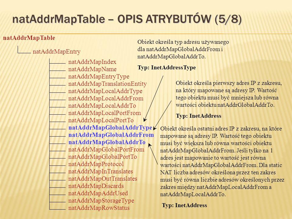 natAddrMapTable – OPIS ATRYBUTÓW (5/8) natAddrMapTable natAddrMapEntry natAddrMapStorageType natAddrMapIndex natAddrMapTranslationEntity natAddrMapName natAddrMapEntryType natAddrMapLocalAddrType natAddrMapLocalAddrFrom natAddrMapOutTranslates natAddrMapLocalPortFrom natAddrMapLocalAddrTo natAddrMapInTranslates natAddrMapLocalPortTo natAddrMapGlobalAddrType natAddrMapGlobalAddrFrom natAddrMapDiscards natAddrMapGlobalPortFrom natAddrMapGlobalAddrTo natAddrMapProtocol natAddrMapGlobalPortTo natAddrMapAddrUsed natAddrMapRowStatus Obiekt określa typ adresu używanego dla natAddrMapGlobalAddrFrom i natAddrMapGlobalAddrTo.