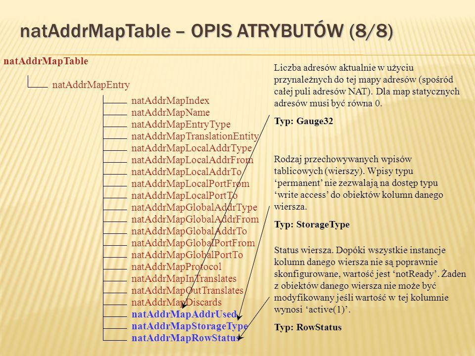 natAddrMapTable – OPIS ATRYBUTÓW (8/8) natAddrMapTable natAddrMapEntry natAddrMapStorageType natAddrMapIndex natAddrMapTranslationEntity natAddrMapName natAddrMapEntryType natAddrMapLocalAddrType natAddrMapLocalAddrFrom natAddrMapOutTranslates natAddrMapLocalPortFrom natAddrMapLocalAddrTo natAddrMapInTranslates natAddrMapLocalPortTo natAddrMapGlobalAddrType natAddrMapGlobalAddrFrom natAddrMapDiscards natAddrMapGlobalPortFrom natAddrMapGlobalAddrTo natAddrMapProtocol natAddrMapGlobalPortTo natAddrMapAddrUsed natAddrMapRowStatus Liczba adresów aktualnie w użyciu przynależnych do tej mapy adresów (spośród całej puli adresów NAT).