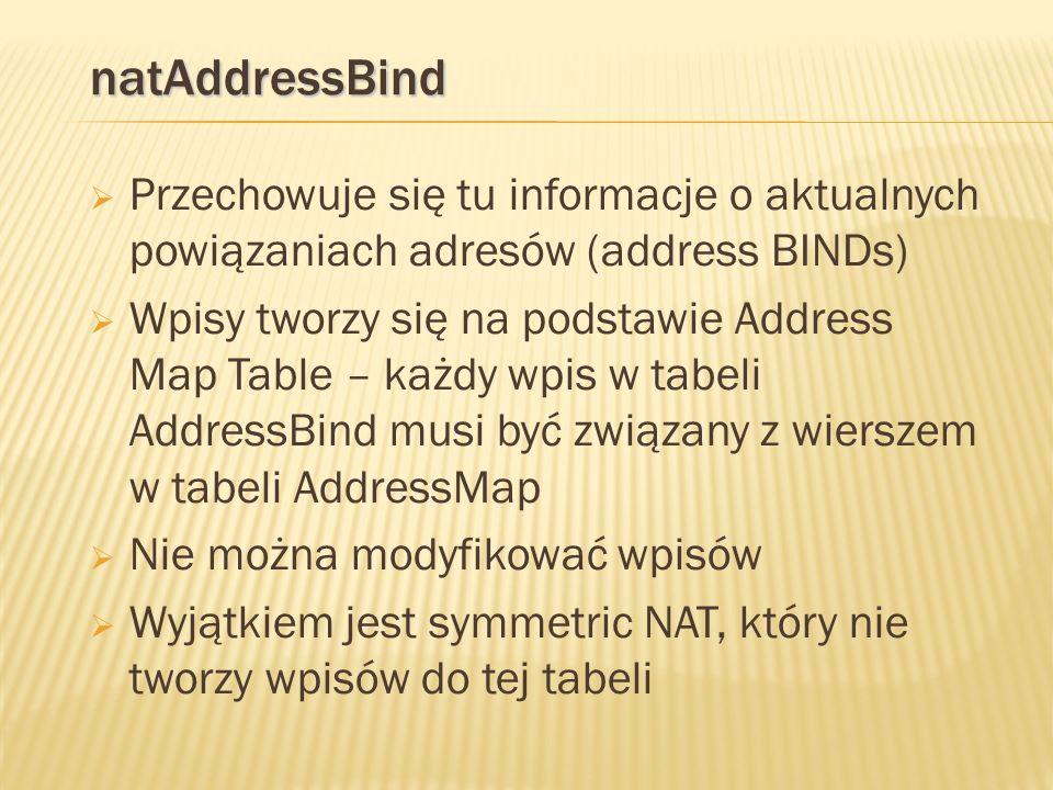 natAddressBind Przechowuje się tu informacje o aktualnych powiązaniach adresów (address BINDs) Wpisy tworzy się na podstawie Address Map Table – każdy wpis w tabeli AddressBind musi być związany z wierszem w tabeli AddressMap Nie można modyfikować wpisów Wyjątkiem jest symmetric NAT, który nie tworzy wpisów do tej tabeli
