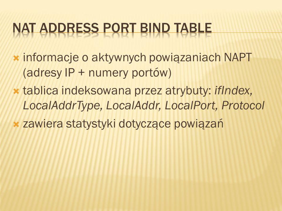 informacje o aktywnych powiązaniach NAPT (adresy IP + numery portów) tablica indeksowana przez atrybuty: ifIndex, LocalAddrType, LocalAddr, LocalPort, Protocol zawiera statystyki dotyczące powiązań