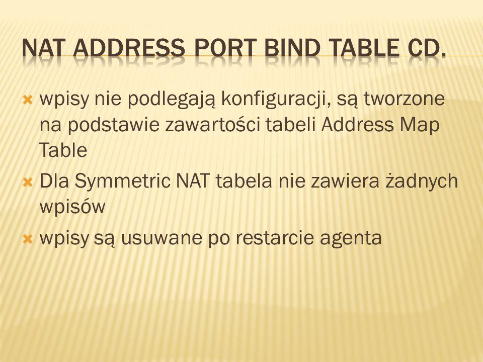 wpisy nie podlegają konfiguracji, są tworzone na podstawie zawartości tabeli Address Map Table Dla Symmetric NAT tabela nie zawiera żadnych wpisów wpisy są usuwane po restarcie agenta