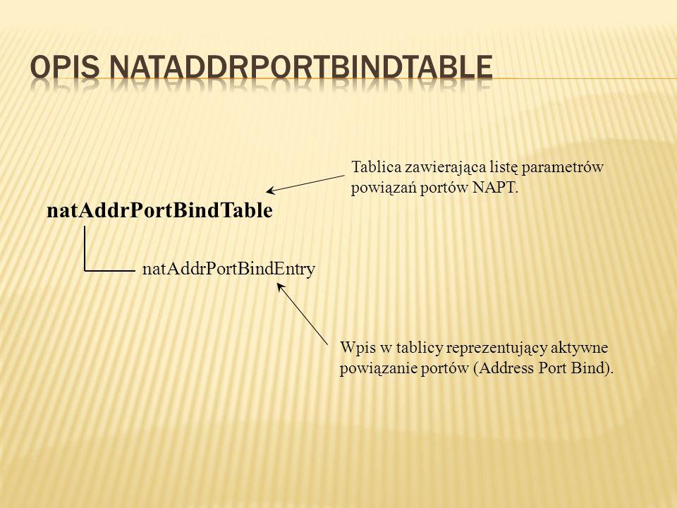 natAddrPortBindTable natAddrPortBindEntry Tablica zawierająca listę parametrów powiązań portów NAPT.