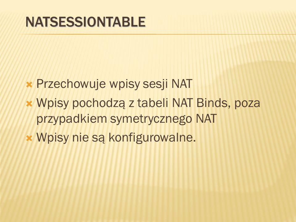 NATSESSIONTABLE Przechowuje wpisy sesji NAT Wpisy pochodzą z tabeli NAT Binds, poza przypadkiem symetrycznego NAT Wpisy nie są konfigurowalne.