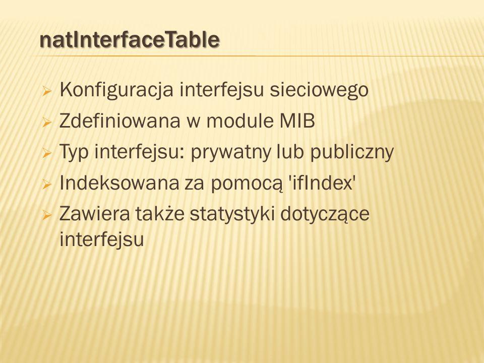 natInterfaceTable Konfiguracja interfejsu sieciowego Zdefiniowana w module MIB Typ interfejsu: prywatny lub publiczny Indeksowana za pomocą ifIndex Zawiera także statystyki dotyczące interfejsu