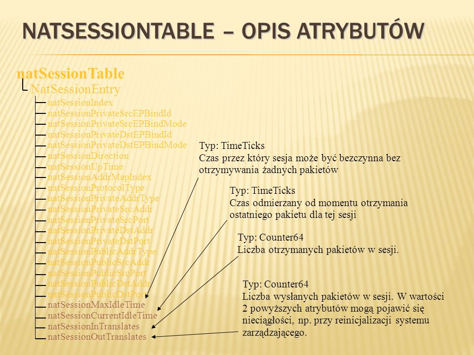 NATSESSIONTABLE – OPIS ATRYBUTÓW natSessionTable NatSessionEntry natSessionIndex natSessionPrivateSrcEPBindId natSessionPrivateSrcEPBindMode natSessio