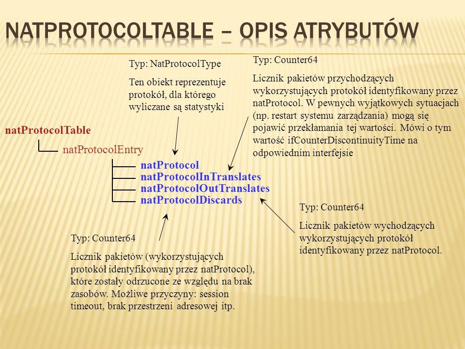 natProtocolTable natProtocolEntry natProtocol natProtocolDiscards natProtocolInTranslates natProtocolOutTranslates Typ: Counter64 Licznik pakietów przychodzących wykorzystujących protokół identyfikowany przez natProtocol.